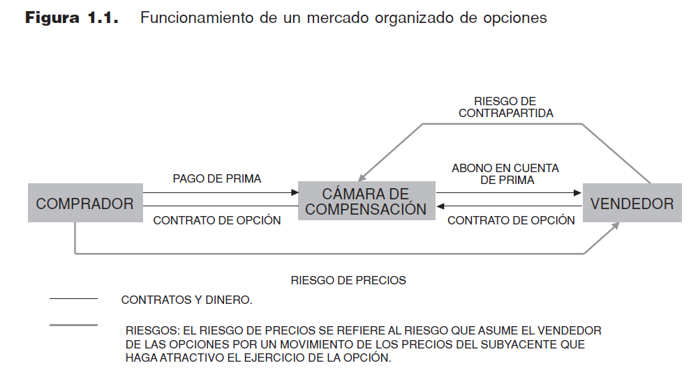 Indicadores De Comercio Electronico En Latinoamerica