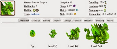 breeding guide dragon city 2014