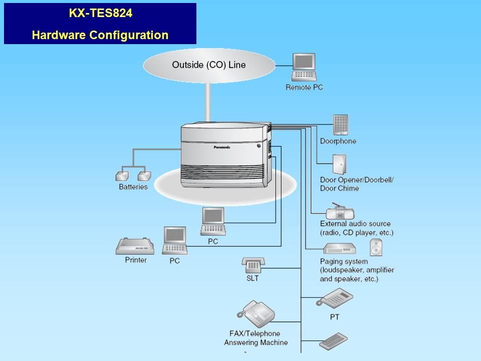Kx tes824 инструкция, kx-tes824 model kx-tem824 feature