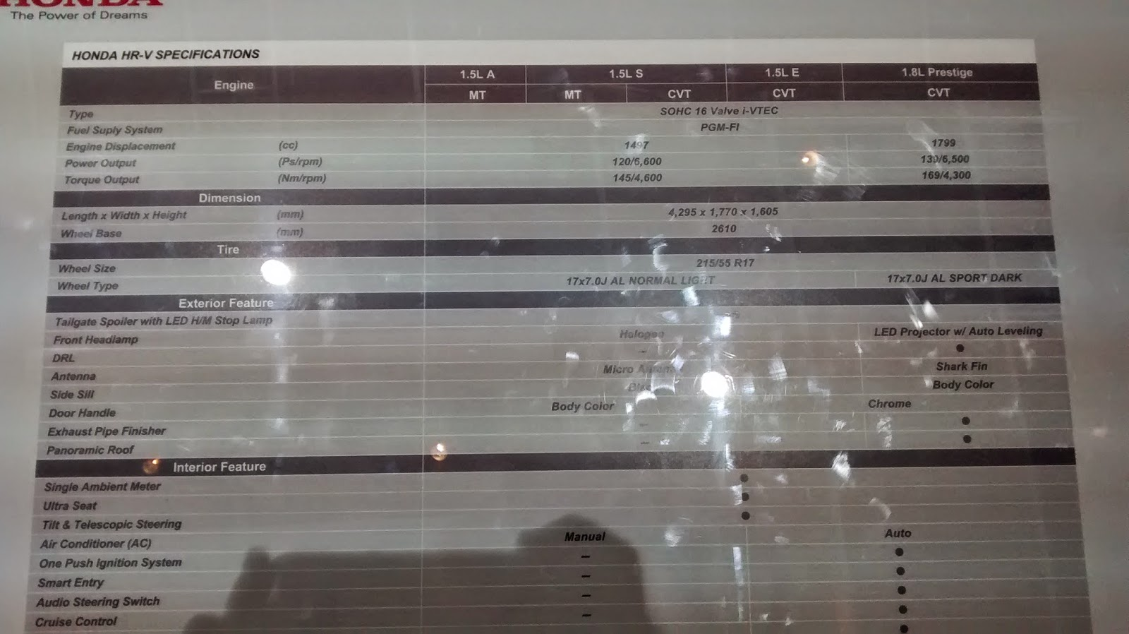 Spesifikasi Honda HR-V Indonesia