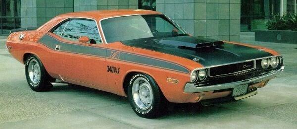 Dodge Challenger 1970 Wiring Diagram