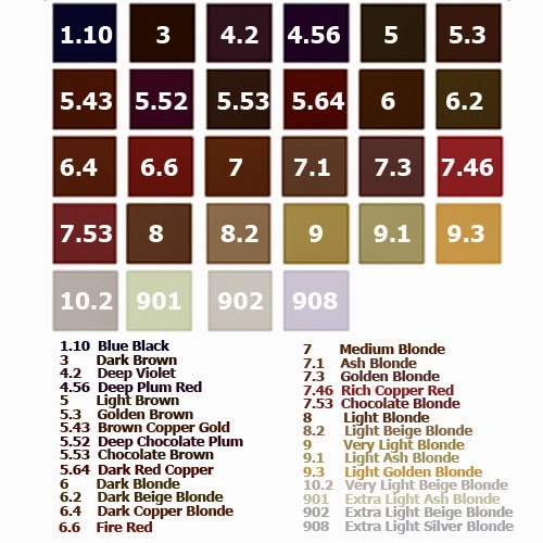 Schwarzkopf Red Hair Color Chart Best Hair Color 2017