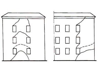 Неравномерность осадки здания