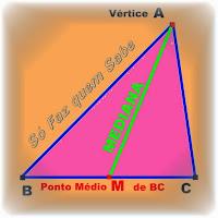 Construção geométrica das medianas de um triângulo.