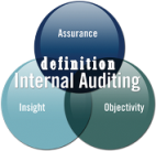 internal audit definition yulias auditor corner