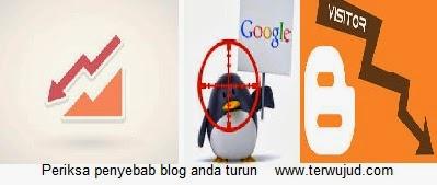 7 Penyebab Trafik Blog Turun