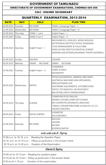 TN SSLC HSC Plus Two Quartely Exam Time Table 2013