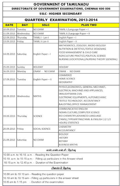 TN SSLC HSC Plus Two Quartely Exam Time Table 2013