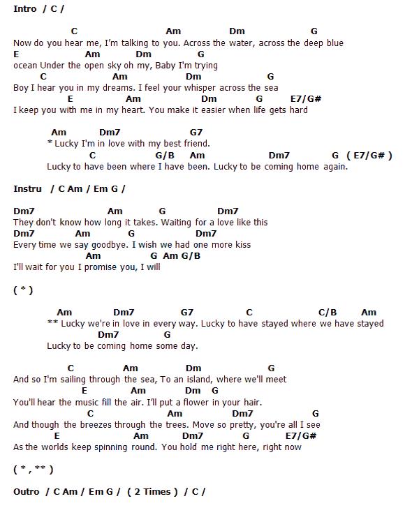 Guitar : lucky guitar chords jason mraz Lucky Guitar Chords or Lucky Guitar Chords Jasonu201a Lucky ...