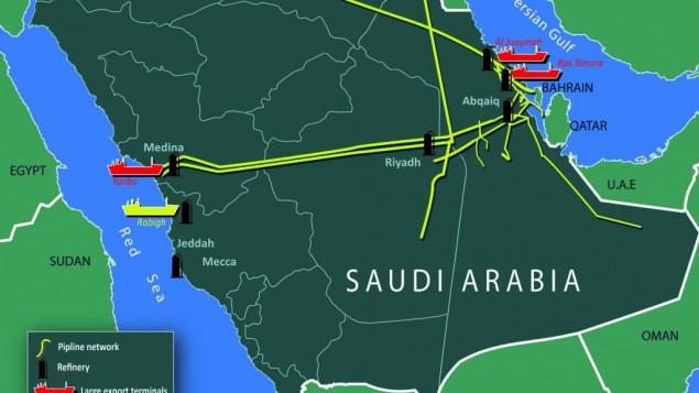 Seemorerocks The Vulnerability Of The Saudi Oil Industry