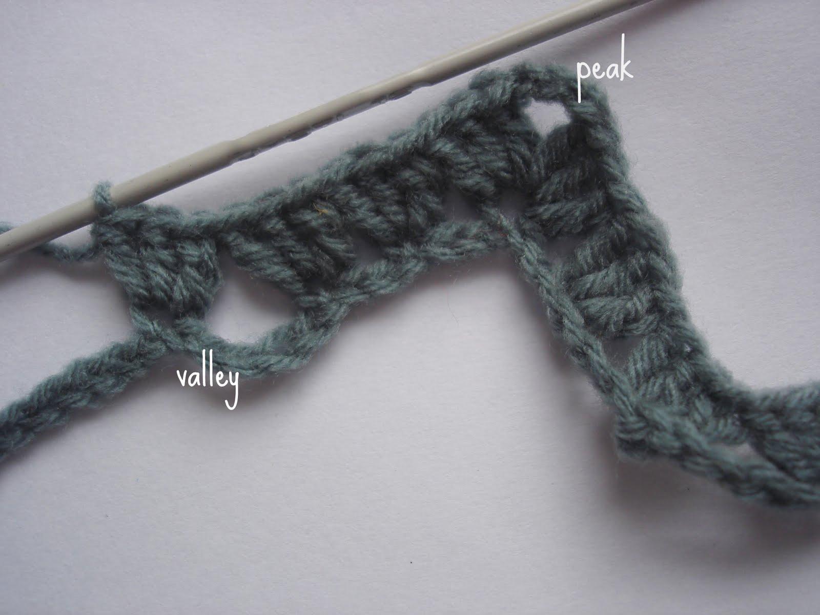 crochetmodels