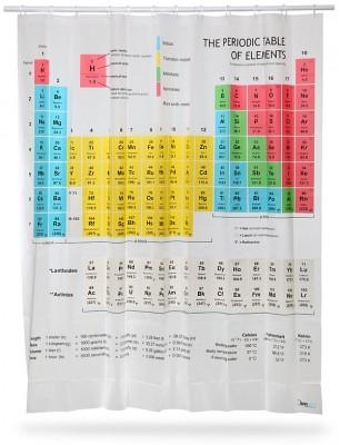 La hora del sapo flerovio y moscovio los posibles nombres de los httpelcomerciotecnologia772820noticia tabla periodica tiene oficialmente dos nuevos elementos urtaz Choice Image