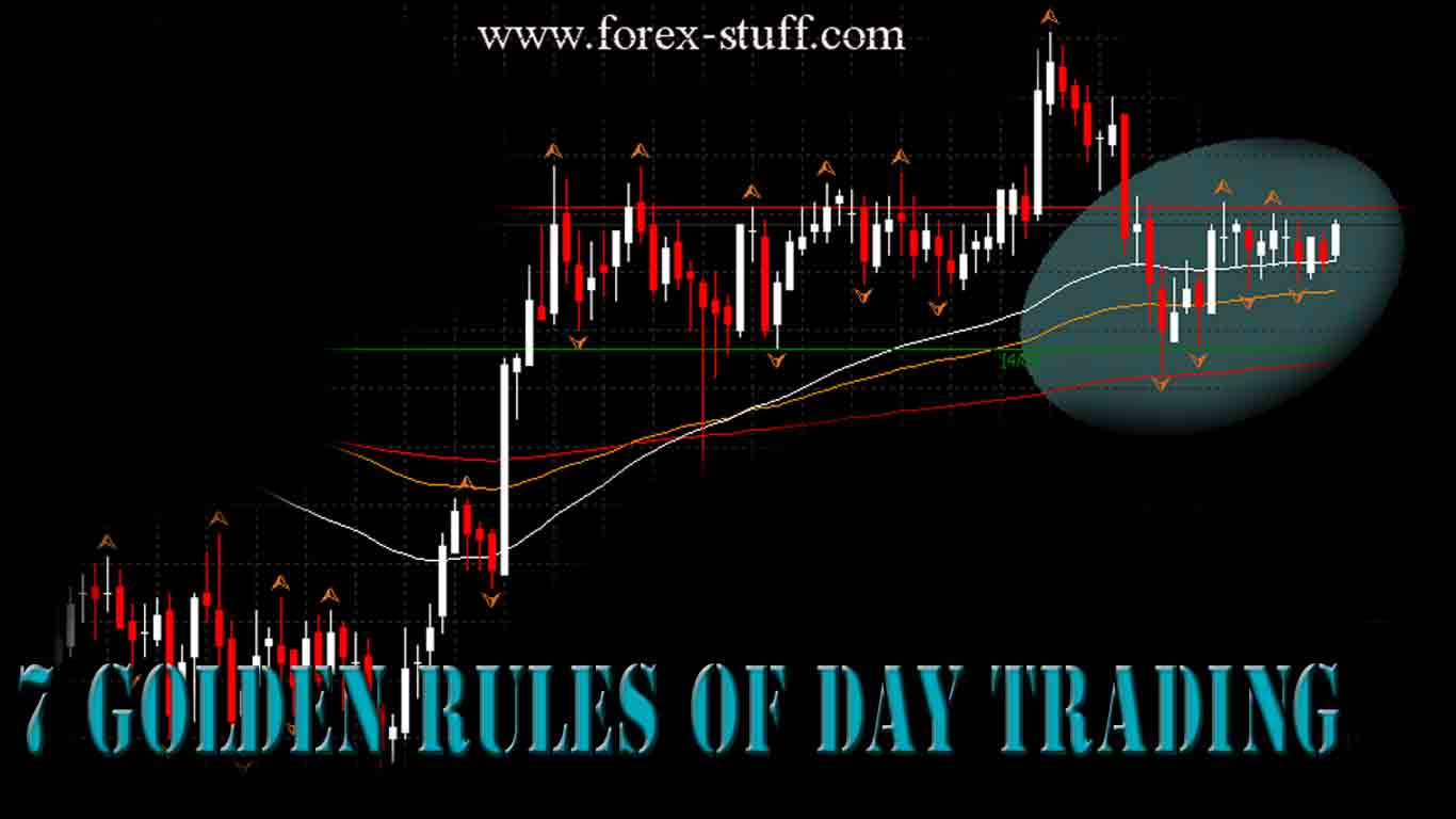 Day trading in forex