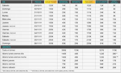precios localidades Valencia Open 500 de tenis