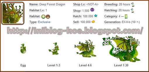 Deep Forest Dragon