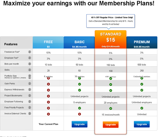 Maximize your earnings with our Membership Plans!