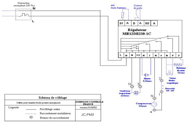 Coffret electrique schema electrique for Schema electrique chambre
