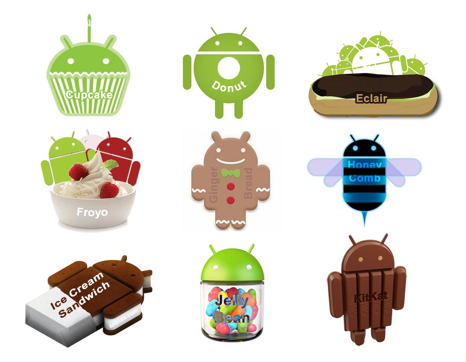 Semua Logo Android - Apa Itu Arti Android? Adalah Sistem Operasi Mobile - Google