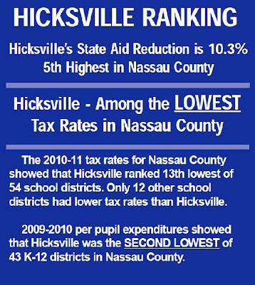 Hicksville school district budget 2011-2012