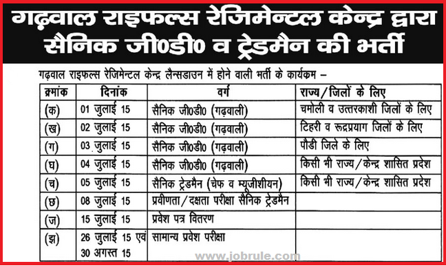 Direct Garhwal Rifles Recruitment Rally at Lansdowne Regiment Rally Ground 1st-5th July 2015