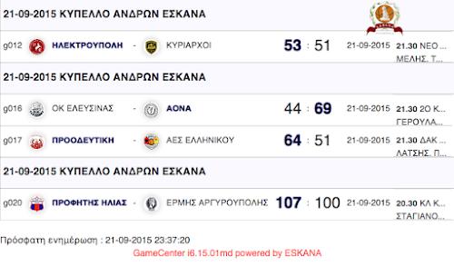 Οι αγώνες του κυπέλλου ΕΣΚΑΝΑ  ανδρών