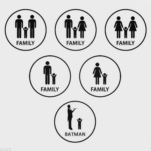 Sobre las familias y Batman