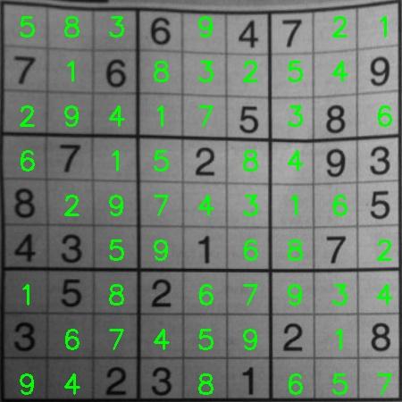 opencv python sudoku solver part 1