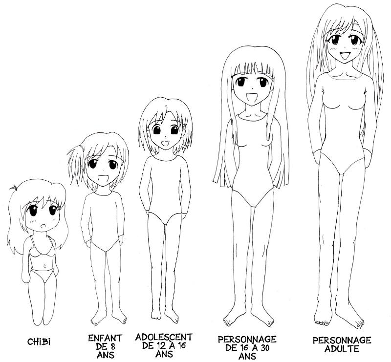 Comment dessiner un bebe manga - Fille manga a dessiner ...