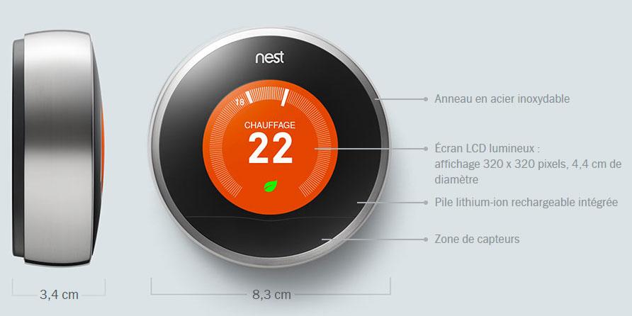 Comparatif quel thermostat connect choisir elyotherm - Thermostat sans fil chaudiere ...
