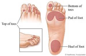diabetic foot care, diabetes, causes of diabetes, diabetic recipes, control diabetes