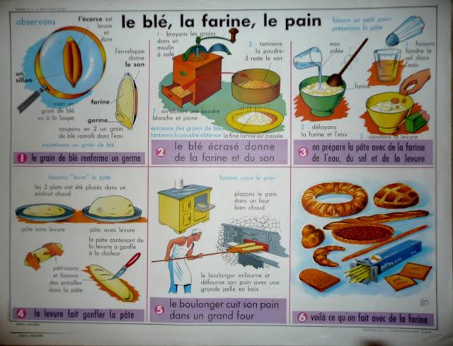 Manuels anciens le bl la farine le pain - Coloriage farine ...