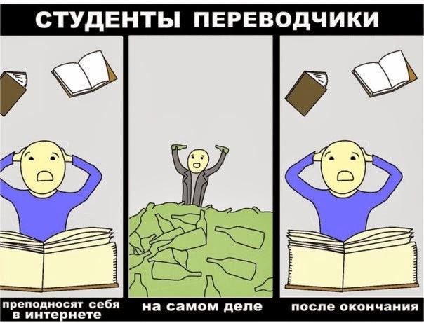 Студенты переводчики