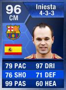 Iniesta (TOTY) 96 (433) - FIFA 13 Ultimate Team Card
