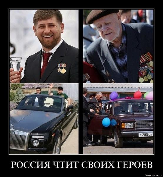 Чечня Россия История противостояния!