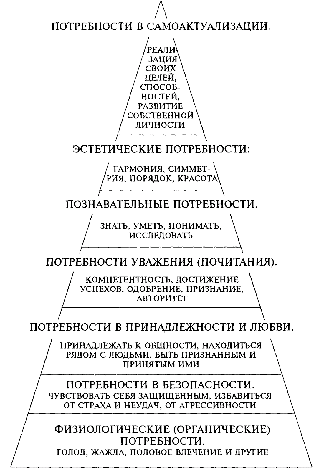 структура содержащая сексуальные и агрессивные инстинкты-ри2