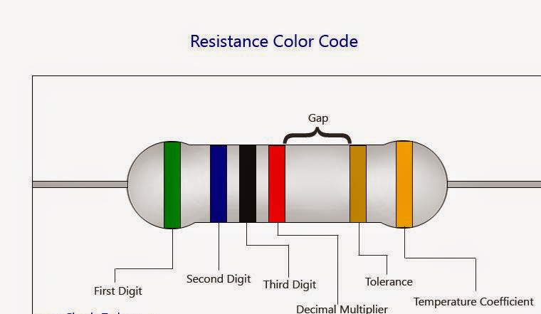 3 3k Resistor Color Code 28 Images 2 2k Ohm Resistor Color Code Pictures To Pin On Pinsdaddy