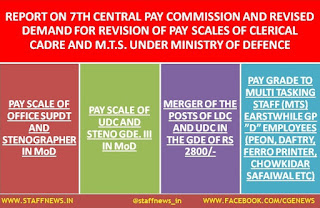 7th+cpc+demand+clerical