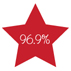 PKL qulaity feedback score of 96.9%