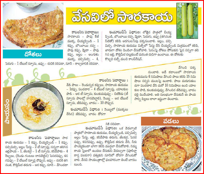 Food recipes in telugu language various food dishes in telugu chodavaramnet summer special anapakaya recipes in telugu forumfinder Images