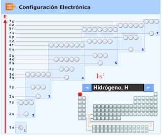 http://www.educaplus.org/sp2002/configuracion.html