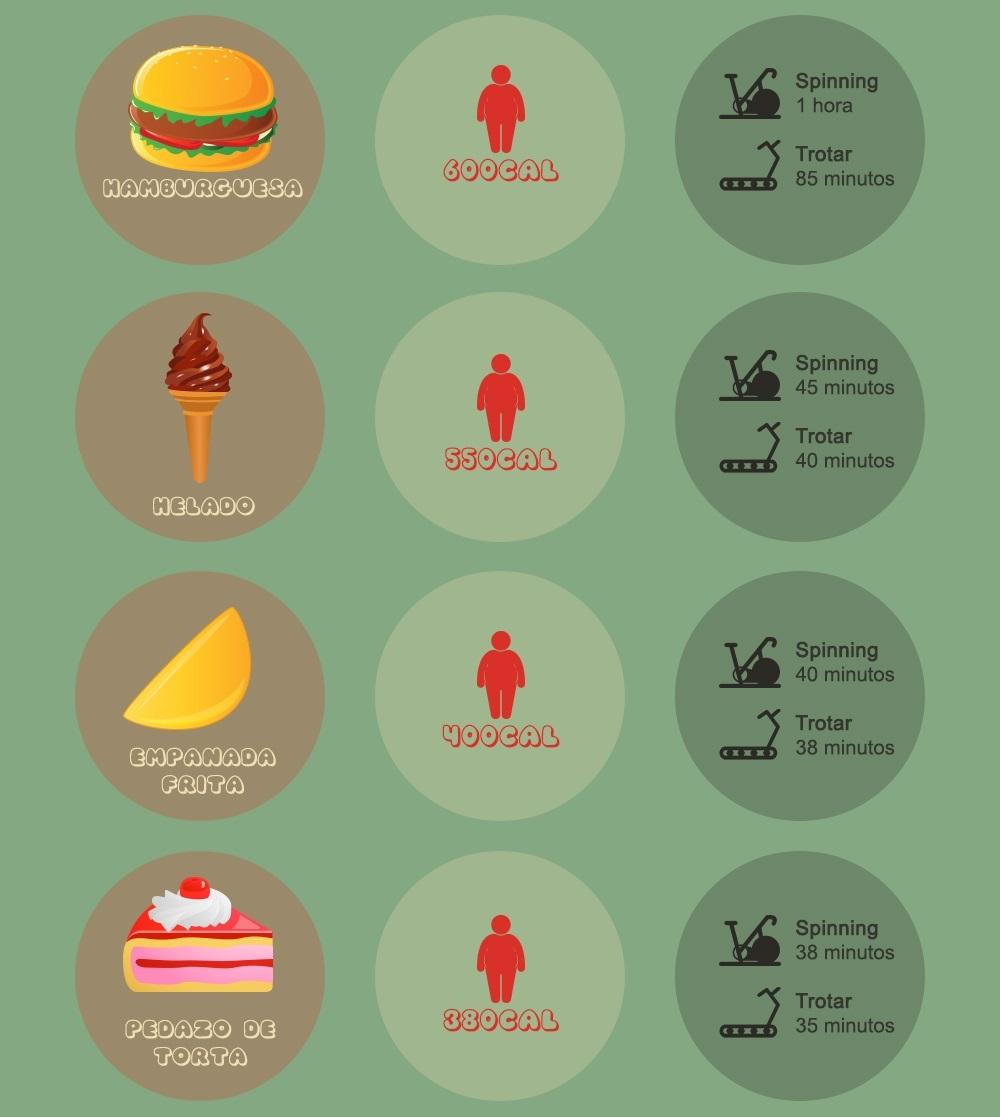 comida-chatarra-y-como-quemar-sus-calorias2.jpg