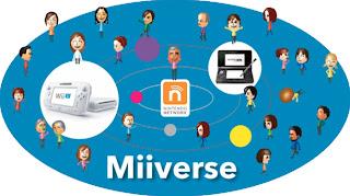 miiverse social network