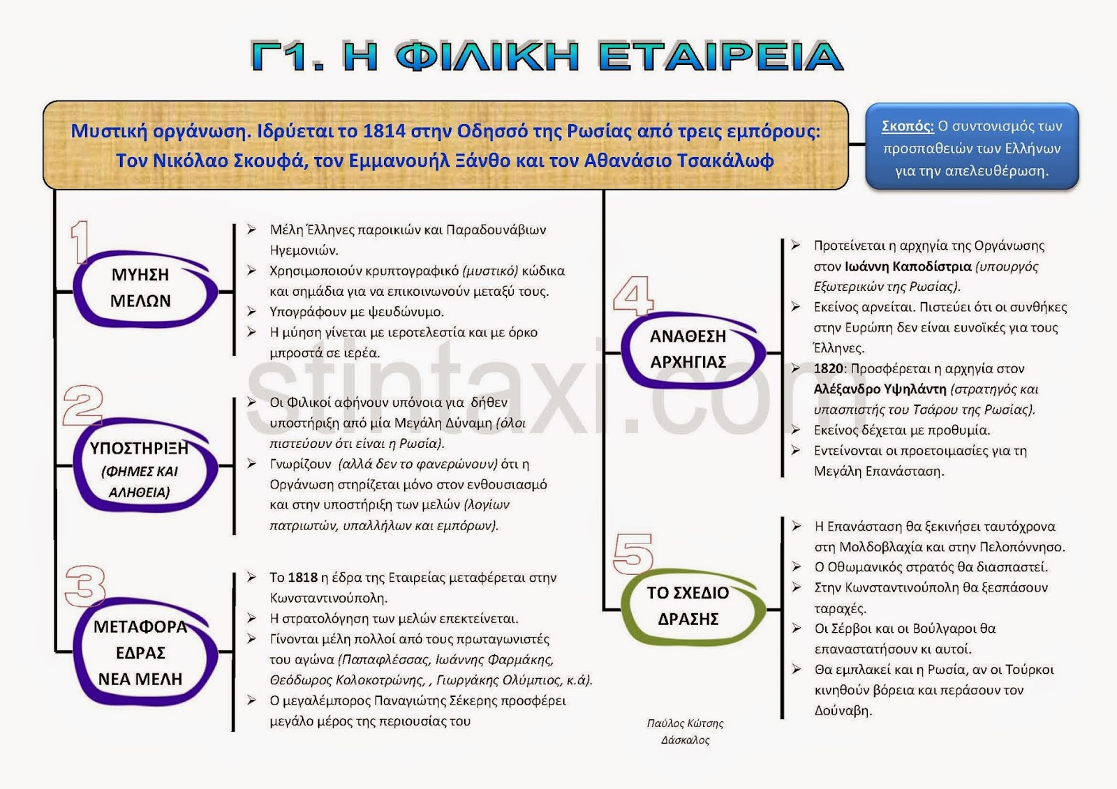 http://www.stintaxi.com/uploads/1/3/1/0/13100858/c1-filiki-etairia-v2.1.pdf