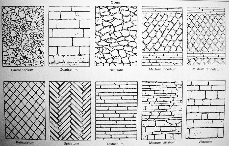 Los triarii de m rida t cnicas constructivas Tipos de muros