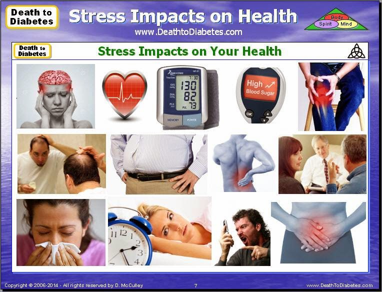 Stress Impacts on Your Health
