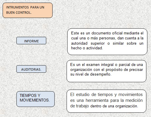 TIPOLOGÍA DE INSTRUMENTOS DEL CONTROL ADMINISTRATIVO