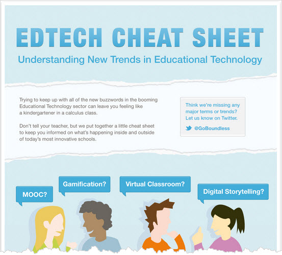 EdTech Cheat Sheet