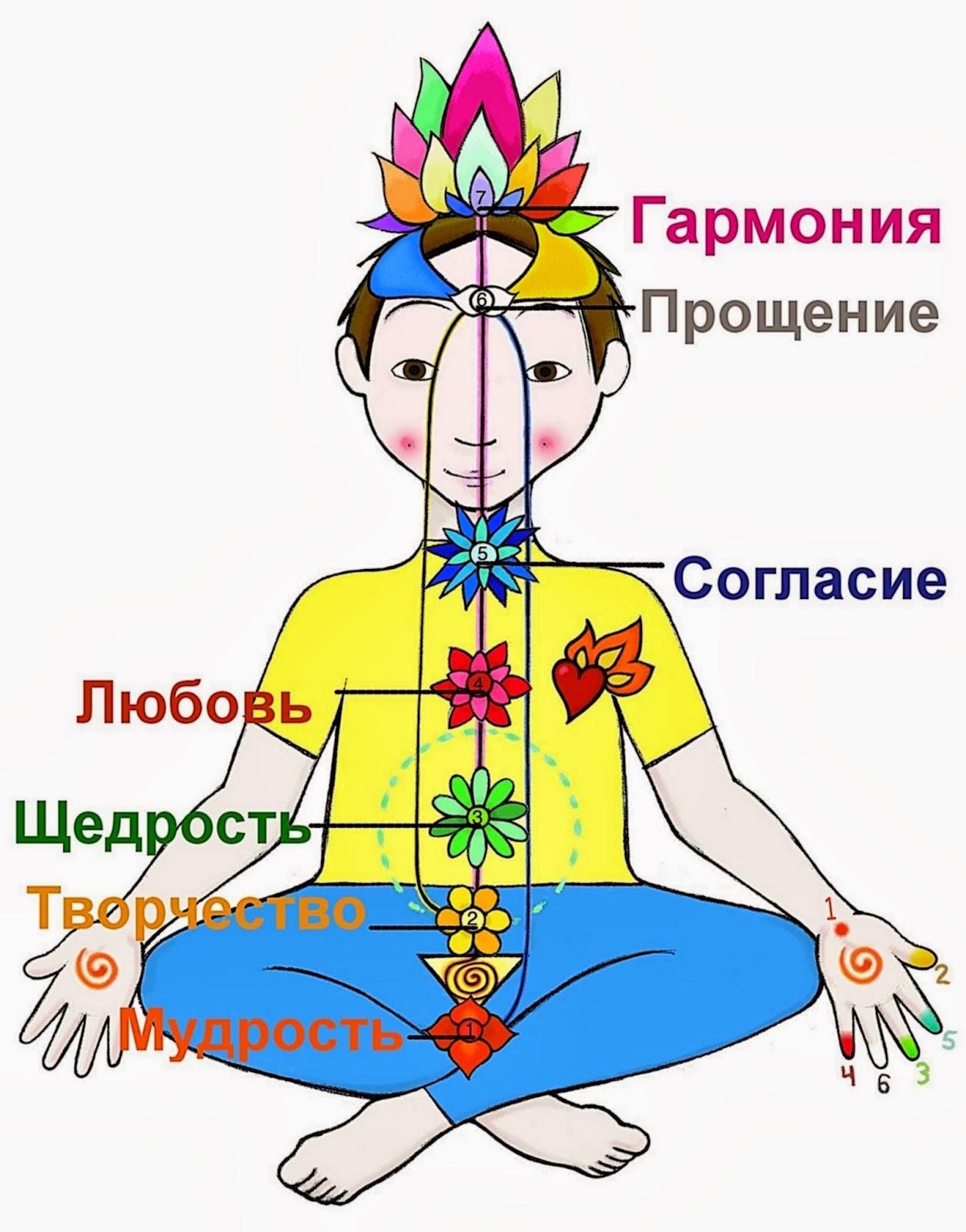 Медитация и йога для детей