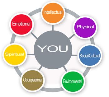 Seven Elements Wellness Spa