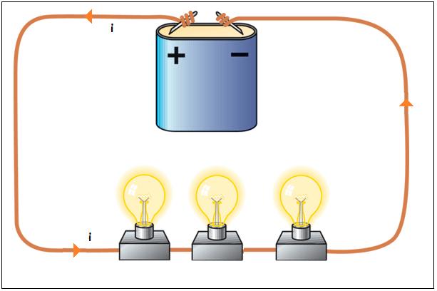 Circuito Serie : Corriente y circuitos eléctricos en serie